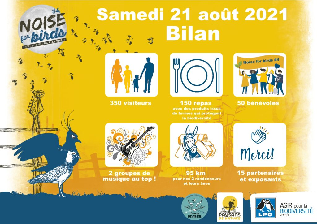 Premier bilan de Noise for birds 4 le samedi 21 août 2021